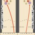 スペアの取り方 2-7ピン 3-10ピン