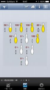 分析ピン3