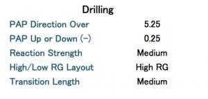 VLS_Drilling