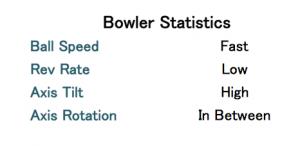 ボウラーの球質