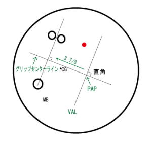 ドリルレイアウトセンター
