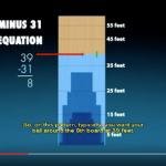 39フィート31