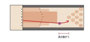 ボールの動き3